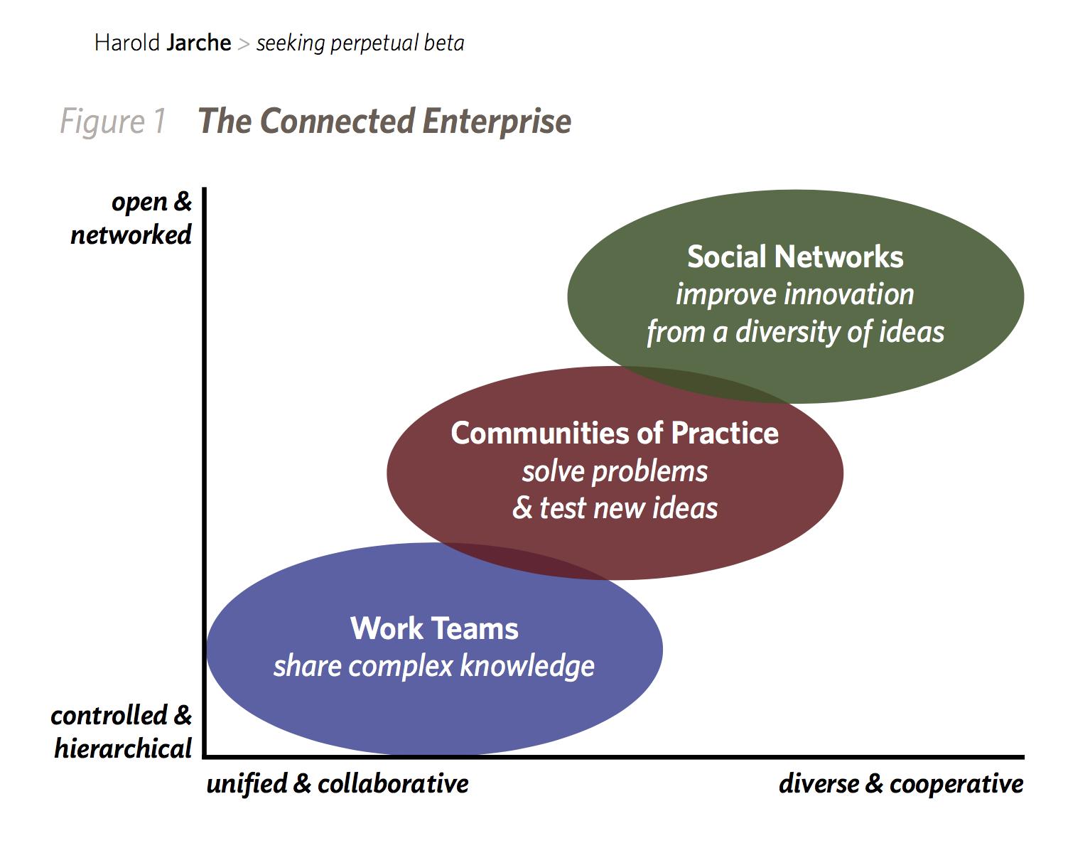 connected-enterprise-spb.png